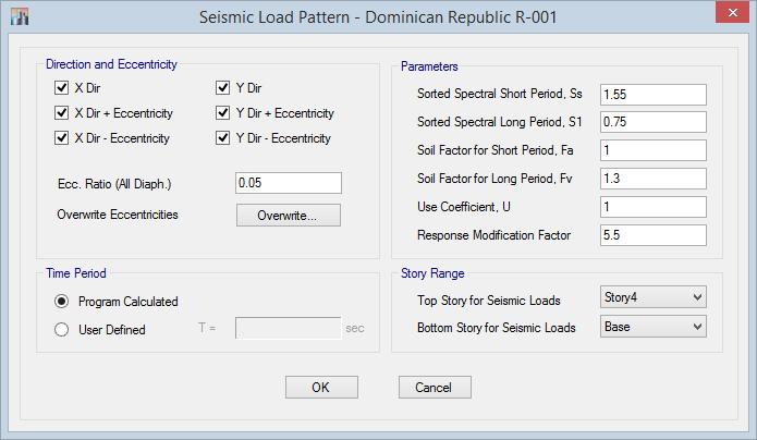 [تصویر:  Dominican_Seismic.png]