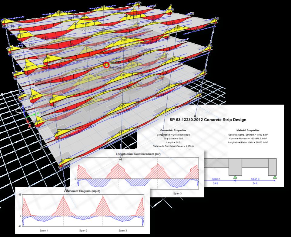 Проектирование ЖБ плит по СП 63.13330.2012 в ETABS
